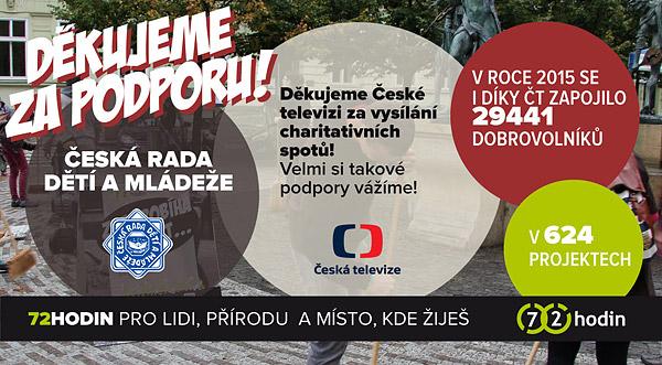 Česká rada dětí a mládeže