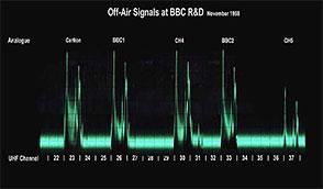 Obsazení TV kanálů vUK před zahájením vysílání DVB-T