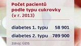 Budoucnost v léčbě diabetes