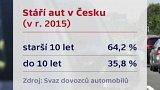 Omlazení vozového parku Česka