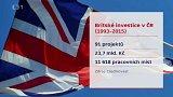 Vztahy s Británií