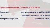 Vyšetřovací komise v číslech