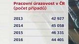 Pracovní úrazovost v ČR