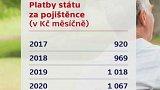 České zdravotnictví