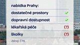 Praha bojuje o nové sídlo EBÚ
