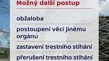 Chronologie kauzy Čapí hnízdo