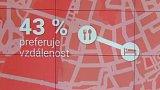 Infografika: Jak utrácí lidé využívající Airbnb