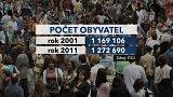 V Praze žije přes milion 270 tisíc lidí