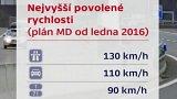 Zvyšování i snižování povolené rychlosti