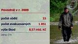 Pět let od ničivých povodní