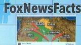 #FoxNewsFacts