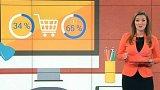 Infografika: Spotřebitelský barometr Google