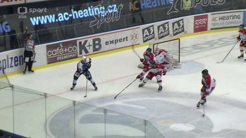 d498d50f415f8 Buly - hokej živě: Výsledky a reportáže z utkání 29. kola Tipsport extraligy