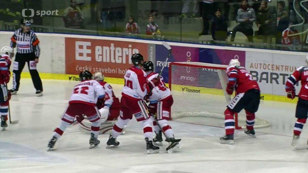 Buly - hokej živě: HC Dynamo Pardubice - HC Olomouc