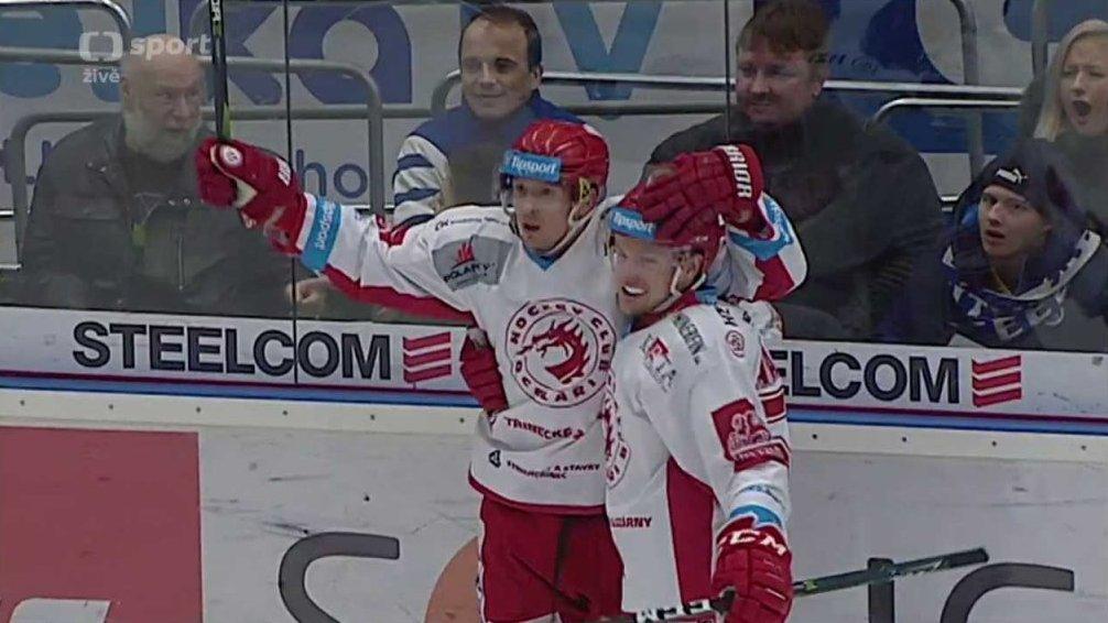 18bee9a96fabb Buly - hokej živě: HC VÍTKOVICE RIDERA - HC Oceláři Třinec — Česká ...