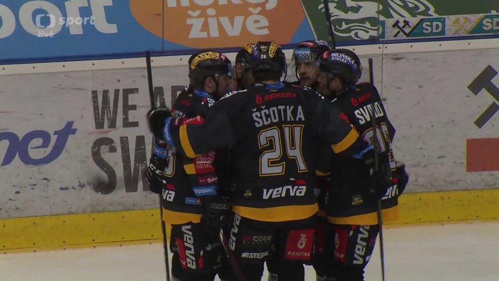 fb049b2b766d0 Buly - hokej živě: HC Sparta Praha - HC Vítkovice Ridera — Česká ...