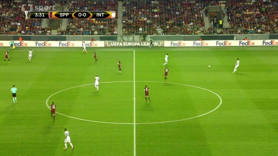 Evropská Liga UEFA: AC Sparta Praha