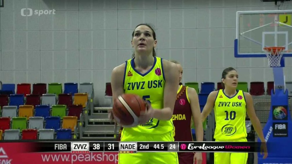 Evropska Liga Gallery: Evropská Liga V Basketbalu: ZVVZ USK Praha